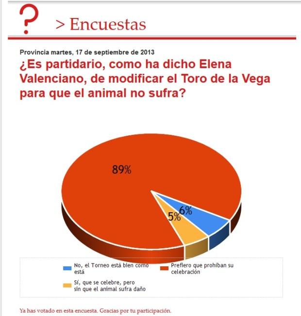 Toro-de-la-Vega_Encuesta